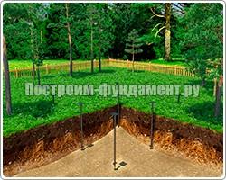 Устройства фундамента расценки Подольский район