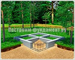 Ленточный фундамент под забор цена за метр в Красногорске
