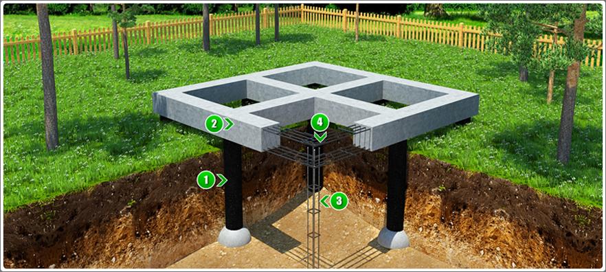 Строительство домов из пеноблоков